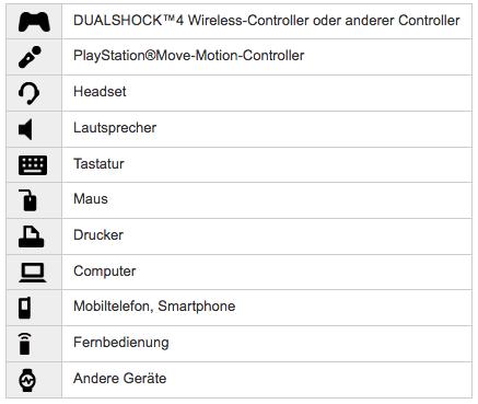 Übersicht pairbare Bluetooth Geräte bei der PS4
